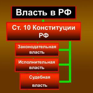 Органы власти Красногорского