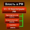 Органы власти в Красногорском